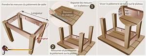 Comment Fabriquer Une Table De Ferme En Bois : comment fabriquer sa table basse ~ Louise-bijoux.com Idées de Décoration