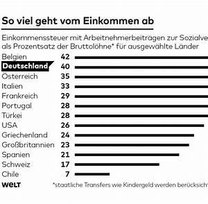 Arbeitgeber Brutto Berechnen : oecd so stark sind die einkommen mit steuern belastet welt ~ Themetempest.com Abrechnung