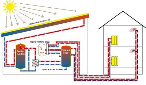 Алюминийионные батареи со сверхбыстрой зарядкой . инженерный дом