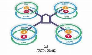 Octa-quad X8 Coaxial Quad Design Notes For Arducopter