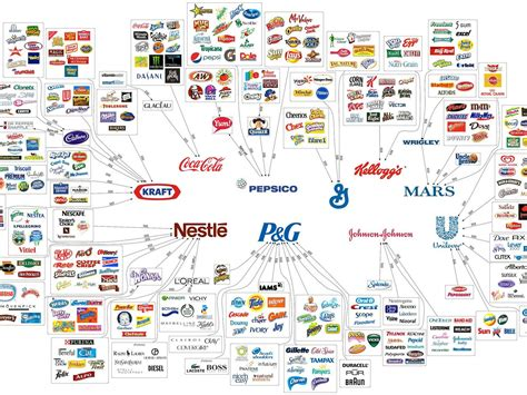 How Kleenex, Jacuzzi, And Other Brands Become Generic