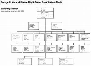 Circular Org Chart NASA (page 4) - Pics about space