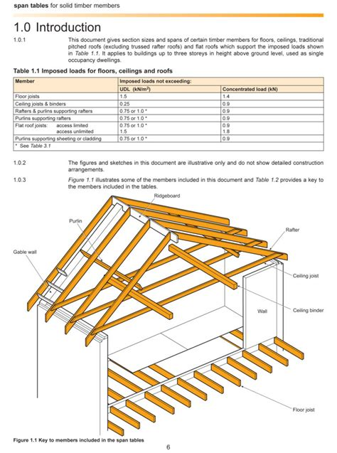 Deck Joist Size by Floor Joist Size Houses Flooring Picture Ideas Blogule