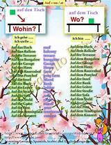 grammatik englisch zeiten übungen