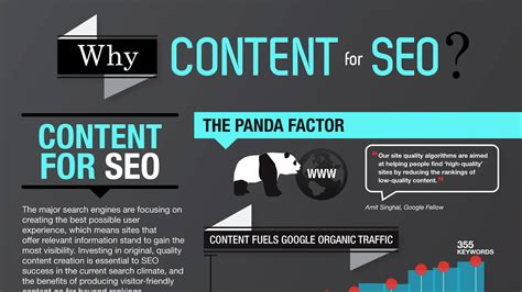 Seo Content by Infographic Why Content For Seo