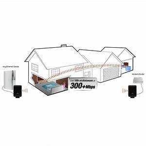 Aerial Net    Airwire Indoor 5 Ghz Ethernet Bridge Set