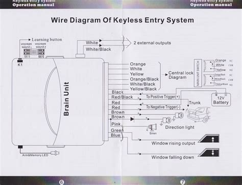 Polo 6n2 Central Locking Wiring Diagram by 6n2 And Rke Ke669b Ult Electrical And Lighting