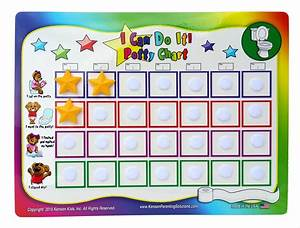 U0026quot I Can Do It  U0026quot  Potty Training Chart System By Kenson Kids