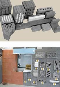 Poroton Oder Porenbeton : massivbau einsparhaus ~ Lizthompson.info Haus und Dekorationen