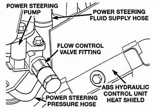 I Was Wondering How I Would Change A Power Steering Pump