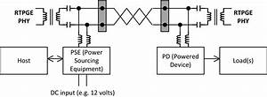 ieee 8023 the power part of podl behind the wheel With ethernet wiring order