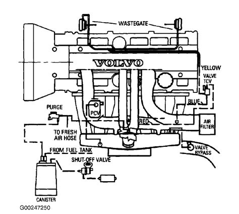2002 Volvo S60 Wire Diagram by 2002 Volvo Xc70 Parts Diagram Wiring Diagram For Free