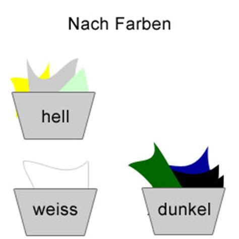 Wäsche Richtig Trennen by Wissen Rund Um Die Hauswirtschaft W 228 Sche Sortieren Und