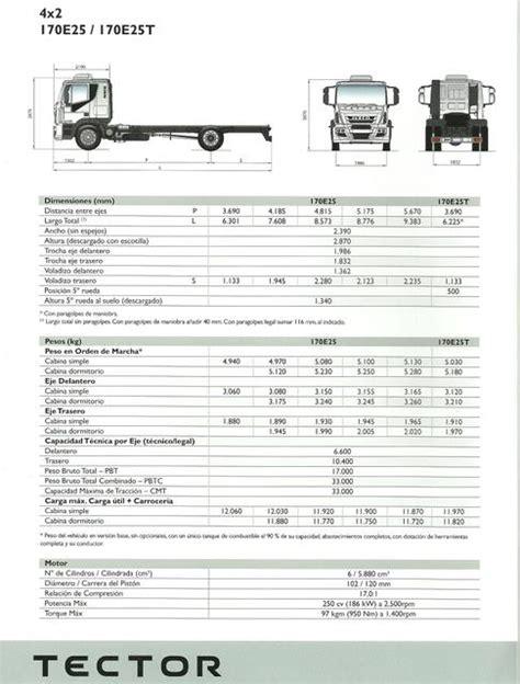 camion argentino catalogo de la gama tector