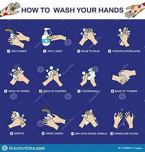 How To Wash Your Hands With Water And Soap For Prevent