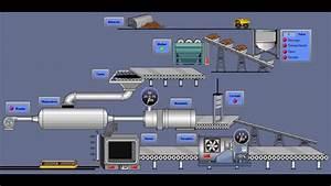 Automatizaci U00f3n De Una F U00e1brica De Ladrillos Con Labview
