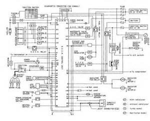 srde wiring diagram srde wiring diagrams sr20det gtir wiring