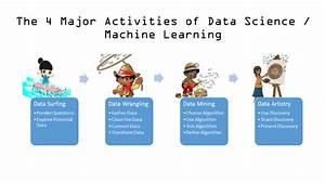 Educational Technology at Jacob J. Walker's Blog
