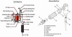 Coil Tattoo Machine Diagram