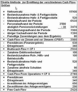 Ordentliche Rechnung : cash flow controllingwiki ~ Themetempest.com Abrechnung