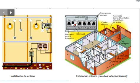 instalaci 211 n el 201 ctrica de la vivienda paso a paso en pdf electricidad en 2019 instalacion la