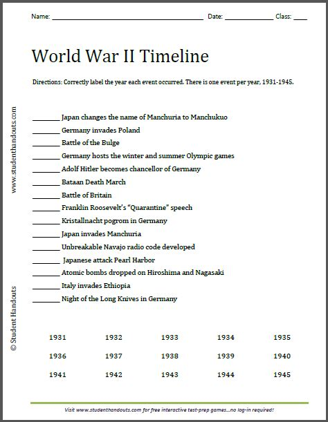 world war ii timeline worksheet free to print pdf file