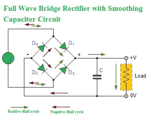 Electrical Standards Full Wave Rectifier