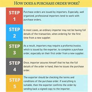 What Is A Purchase Order  How Does It Work