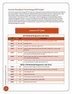 2014 Texas Billing And Coding Guide Final
