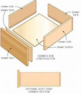 Construct a Cozy Homemade Built-in-Bed - DIY - MOTHER