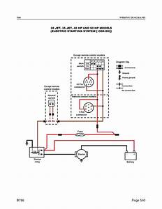 4l80e Neutral Safety Switch Diagram