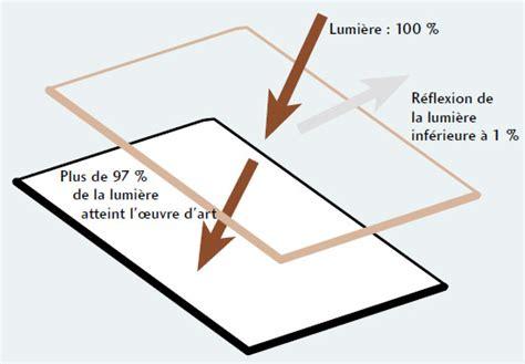 cadre sous verre sur mesure sous verre sur mesure