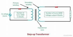 Difference Between Step-up and Step-down Transformer ...