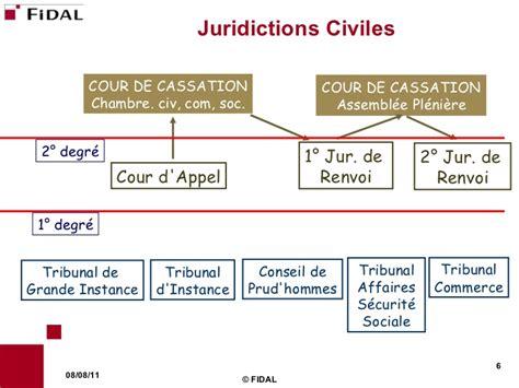 chambre sociale de la cour de cassation fidal responsabilités du dirigeant et délégation de pouvoirs