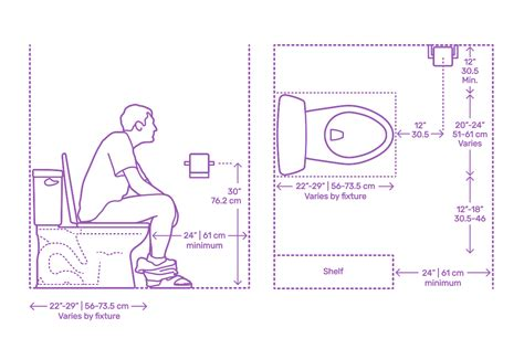 Standard Height Of Water Closet by Toilet Clearances Dimensions Drawings Dimensions Guide