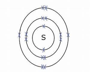 Image Gallery sulfide ion