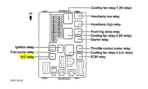 Starter Motor Diagram 2003 Nissan 350z Car To Starter Motor by 2003 Nissan Murano Fuse Box Diagram Wiring Diagram