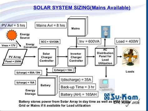 Circuit Diagram Of 600va Inverter by Sukam Solar Ppt