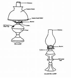 Kerosene Oil Lamp Diagram