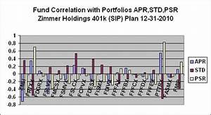 Portfoliodesignscan Zimmer Holdings 401k Sip Plan Psds