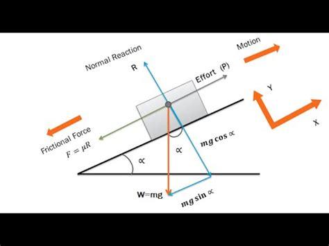 How Draw Free Body Diagram Part Youtube