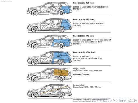 Der kofferraum ist größer und praktischer und im fond sitzt man unter dem langen, geraden dach ebenfalls ein bisschen. Mercedes-benz-c-class-estate-2008-1280x960-wallpaper-ed : Abmessungen Kofferraum T- Modell ...