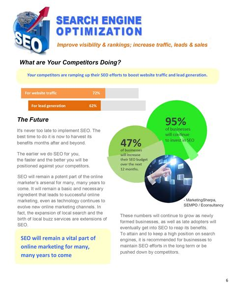 search engine optimization services seo services your business site needs to be optimised