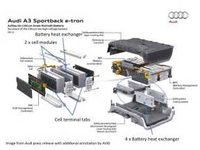 What Is The Best Electric Vehicle Battery Cooling System