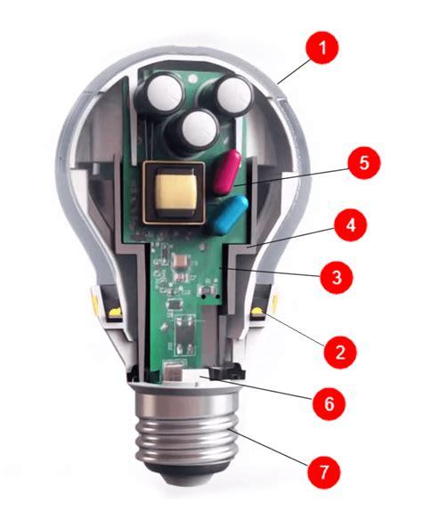 Проверка светодиода мультиметром тестером на исправность