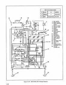 Harley Davidson Electric Golf Cart Wiring Diagram This