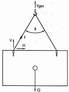 Schwerpunkt Berechnen Tabelle : allgemeine einbauanleitung ~ Themetempest.com Abrechnung