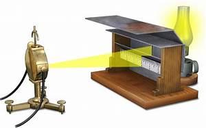 Mirror Galvanometer