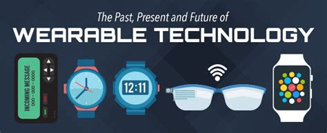 The Past, Present And Future Of Wearable Technology