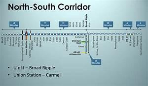 North-South Transport Corridor